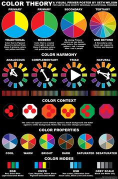 Psychology infographic and charts Color Theory Poster to printout for classroom, via Inkfumes, by Seth Wilson. Infographic Description Color Theory Poster to printout for classroom, via Inkfumes, by Seth Wilson. Elements And Principles, Elements Of Art, Graphisches Design, Cover Design, Design Lounge, Pattern Design, Color Psychology, Psychology Memes, Color Harmony