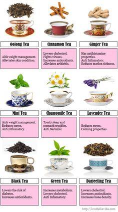 Benefits of Tea - Oolong Tea Cinnamon Tea Ginger Tea Mint Tea Chamomile Tea Lavender Tea Black Tea Green Tea and Darjeeling Tea Herbal Tea Benefits, Green Tea Benefits, Cinnamon Tea Benefits, Herbal Teas, Benefits Of Ginger Tea, Lavender Tea Benefits, Health Benefits, Ginger Cinnamon Tea, Peppermint Tea Benefits