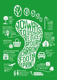 Dealing with flight shame and reducing your carbon footprint - Earth M. - The Easiest Ways to Reduce Carbon Footprint Reducing Carbon Footprint, Un Book, Save Our Earth, Earth Mama, Environmental Education, Environmental Posters, Green Life, Global Warming, Sustainable Living