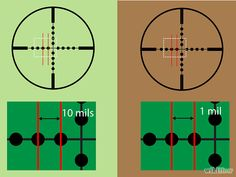 Calculate Distances With a Mil Dot Rifle Scope Step 1.jpg