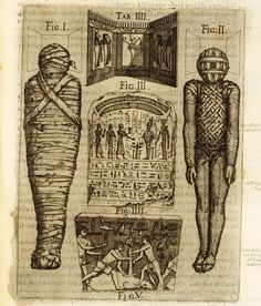 """ A mummy and inscriptions documenting Egyptian funerary practices, from Volume III of Kircher's Oedipus Aegyptiacus (1654) – Source """