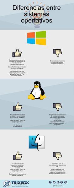 Diferencias entre sistemas operativos, porque es importante conocer los pros y contras de cada uno