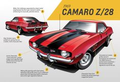 A look back at the Camaro, through the eyes of contemporary Chevy designers | Hemmings Daily