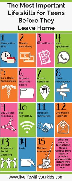 These are the most important life skills for teens to know and practice before they leave home - the more the practice at home the more responsible they'll be as an adult. health coping skills health ideas health posters health promotion health tips Life Skills Lessons, Life Skills Activities, Life Skills Classroom, Teaching Life Skills, List Of Skills, Activities For Teens, Skills To Learn, Coping Skills, Social Skills