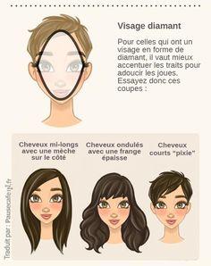 dessin coupes de cheveux correspondants aux visages diamants