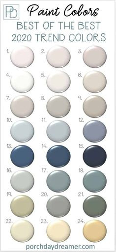 Top 24 Best of the Best 2020 Paint color picks from Benjamin Moore, Sherwin Williams, Behr, Valspar and PPG. The best color options for your next paint project. 2020 Colors of the Year. paint colors behr 2020 Paint Color Trends: 24 Best of the Best Picks Basement Paint Colors, Basement Painting, Behr Paint Colors, Farmhouse Paint Colors, Kitchen Paint Colors, Paint Colors For Home, House Painting, Best Bedroom Paint Colors, Paints For Home
