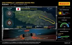 Pirelli Suzuka preview