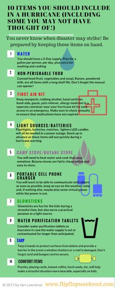 Hurricane season has started! Check out my Hurricane Kit Checklist Hurricane Emergency Kit, Hurricane Preparedness Kit, Hurricane Safety, Hurricane Kit, Hurricane Supplies, Emergency Preparedness Checklist, Emergency Preparation, Emergency Supplies, Disaster Preparedness