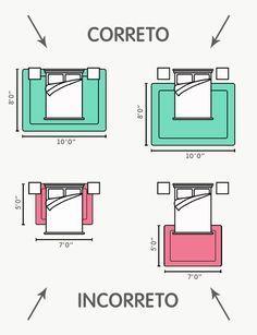regras para colocar tapete na sala - Pesquisa Google