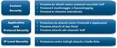 Le soluzione Security VoIP di Um Labs proposta da ATR Telematica consente ai nostri Clienti di comunicare in modo sicuro e protetto
