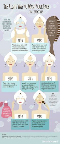 Helpful steps on the right way to wash your face.