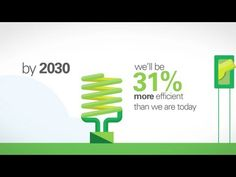 https://www.youtube.com/watch?v=2B3dLWv7HNs     -     The BP Energy Outlook 2030 shares our 2013 projections for the world's energy future. By 2030, the world economy will nearly double, but can this growth be s...