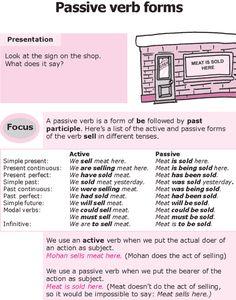 Grade 8 Grammar Lesson 21 Passive verb forms