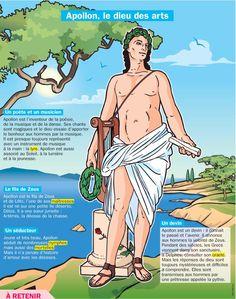 Fiche exposés : Apollon, le dieu des arts
