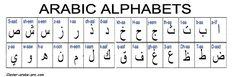 Clavier Arabe Pro Ecrire en arabe facilement | Clavier arabe Pro (لوحة المفاتيح العربية الإحترافية) permet à Internet et d'ordinateur aux utilisateurs d'écrire facilement l'arabe (Clavier arabe) .