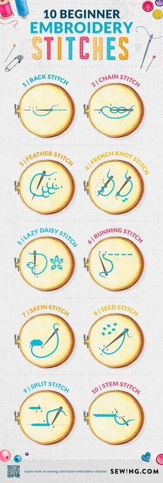 17 Hand Embroidery Stitches Every Sewer Should Know [INFOGRAPHIC] If you're looking for hand embroidery stitches ideas, then we've got you covered! Get yourself familiarized with the different types.Check them out now! Embroidery Stitches Tutorial, Embroidery Sampler, Embroidery Flowers Pattern, Learn Embroidery, Embroidery Patterns Free, Hand Embroidery Patterns, Embroidery Techniques, Beginner Embroidery, Back Stitch Embroidery