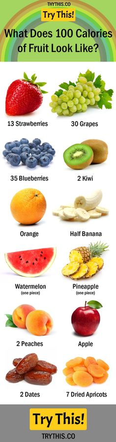 100 Calories Of Fruit, Healthy Eating Tip. 100 Calorie Snacks, Low Calorie Recipes, Diet Recipes, Healthy Recipes, Calorie Diet, Healthy Eating Tips, Healthy Habits, Healthy Snacks, Fruit Snacks