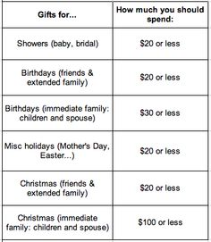 """""""How much should I pay for _?"""" Babysitting. Groceries. Haircuts. Gifts...the standard is finally set! Plus, how to save money on all those things."""