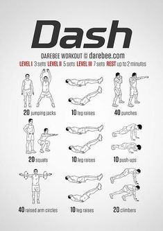 100 Workouts You Could Do At Home, NO Equipments Required 45 Min Workout, Gym Workout Tips, At Home Workout Plan, Running Workouts, At Home Workouts, Workout Routines, Arm Workout No Equipment, Superhero Workout, Arm Circles