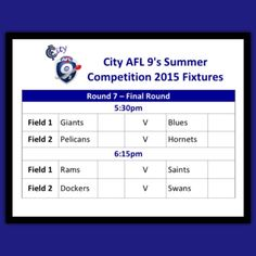 All is on the line in the final round of City AFL 9's Summer Competition 2015: Final round of matches and things are tight with three teams this week in the hunt for the chance to win the 2015 City AFL 9's title. Third and fourth playoff is yet to be decided with all but one team in with a chance for that podium finish. Here are the fixtures that will decide the finals match-ups #CityAFL9s @CityAFL9s