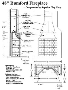 Fireplace construction details and dimensions fireplace for Fireplace dimensions plan