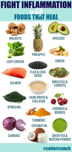 The anti-inflammatory diet meal plan is a simple, healthy meal plan to reset your body from oxidativ.The anti-inflammatory diet meal plan is a simple, healthy meal plan to reset your body from oxidativ. Healthy Drinks, Healthy Snacks, Healthy Recipes, Healthy Diet Meals, Healthy Things To Eat, Simple Healthy Meals, Healthy Eating Meal Plan, Most Healthy Foods, Fruit Recipes