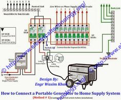 three phase electrical wiring installation in home utility pole rh pinterest com DB Skate DB Longboards