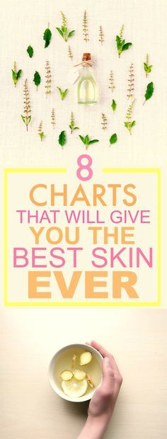 These 8 Charts for Clear Skin are THE BEST! I've already tried a few of the tips and my skin looks AMAZING! I'm so glad I found this! Now I can start wearing less makeup!