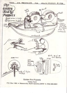 Image detail for -Hand and rod puppet eye mechanism | Hobey Ford MXS