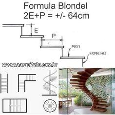 Fórmula Blondel. Cálculo de degraus.