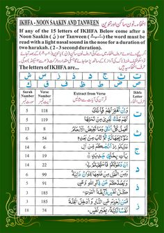Online Quran with Tajweed Rules--Quran Reading Lessons Online How To Read Quran, Learn Quran, How To Memorize Things, Quran Urdu, Quran Arabic, Online Quran Reading, Tajweed Quran, Arabic Alphabet Letters, Quran Recitation