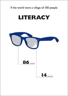 Literacy around the world