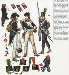 French;Line & light Infantry 1805-06