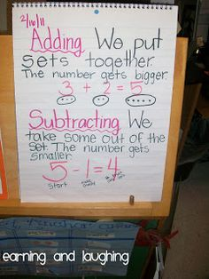 Learning and Laughing in Kindergarten: Adding and Subtracting Anchor Chart