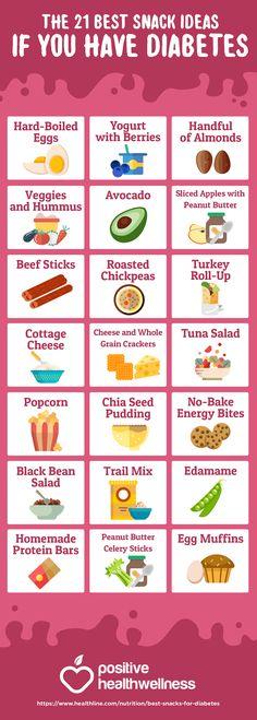 Diabetic Snacks, Diabetic Recipes, Diabetic Smoothies, Pre Diabetic, Healthy Snacks For Diabetics, Healthy Meals, Diet Recipes, Beat Diabetes, Diabetes Food