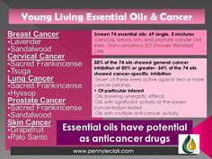 Breast Cancer Cervical Cancer Liver Cancer Prostate Cancer Skin Cancer. Young Living Essential Oils. To order: www.youngliving.com use sponsor/enroller id #: 2085781
