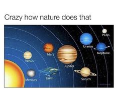 I don't know Just think about it Guys…. The cube earth community. lol Day and night to the sea Flat one… See any curves? The eclipse Ok Thought provoking… … Top 25 Funny Flat Earth Memes Read Solar System For Kids, Solar System Planets, Solar System Art, Planetary System, Meme Internet, Terre Plate, Haha, Earth Memes, All Planets