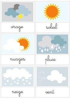 French Weather Vocabulary Cards. Cartes de nomenclature sur la météo