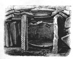 onwell's illustration of the Whispering Stone and large basin in the right hand recess of Cairn L. From about 1870.Ancient astronomy at Cairn L in Loughcrew | Whispering Stone | Samhain Imbolc sunrise | Sacred Island Guided Tours