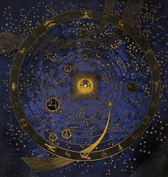 Franz von Stuck, ceiling in the music room of Villa Stuck, Munich, From Ba… – Astrologie Constellations, Constellation Art, Wicca, Cosmos, Poster Print, Illustration, Alphonse Mucha, Ravenclaw, Stars And Moon