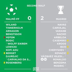 GOAL! Ronaldo 90' #real #madrid #malmo #cl #Ronaldo