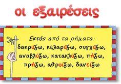Και φτάσαμε στην... Τρίτη: Η πόλη χάθηκε στο χιόνι (συνέχεια) 2 Greek Language, Grammar, Education, Learning, School, Tips, Greek, Studying, Teaching