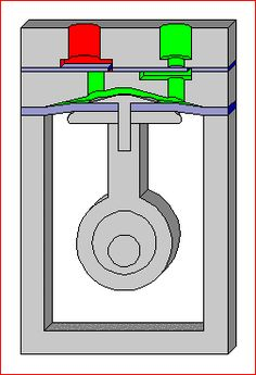 Diaphragm pump Animation