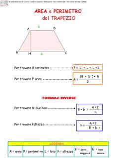 03. Area del trapezio Algebra, Jordyn Jones, Physics, Homeschool, Teacher, Science, Maths, Happiness, Studio