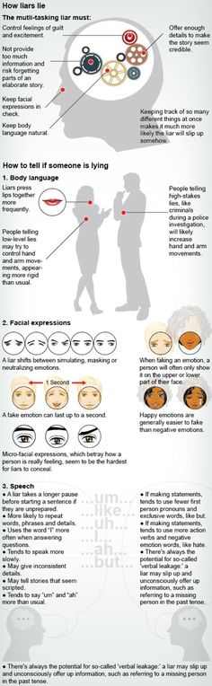 INFOGRAPHIC Deception detection: how to tell if someone is lying There is no single 'Pinocchio's nose,' forensic psychology expert says:
