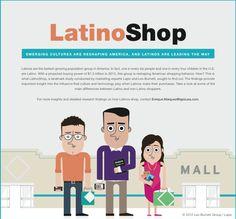 good study on latino shopping habits
