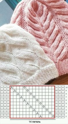One pattern - two caps.Find and save knitting and crochet schemas, simple recipes, and other ideas collected with love.This Pin was discovered by SveRavelry: Project Gallery for Endless Rainbow pattern by Martina Behm by beatrice Lace Knitting Stitches, Knitting Charts, Knitting Designs, Knitting Projects, Bonnet Crochet, Knit Crochet, Crochet Hats, Cable Knit Hat, Cable Knitting