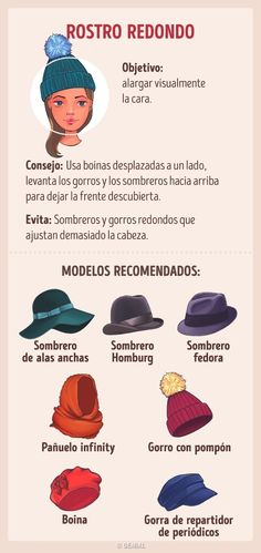 what hats suit what face shapes women Haircuts For Round Face Shape, Face Shape Hairstyles, Round Face Shapes, Round Faces, Fashion Advice, Fashion Outfits, Womens Fashion, Fashion Trends, Latest Fashion