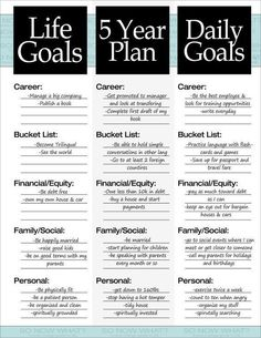 Organize and Design your Life Goals + 5-Year Plan | Goal Setting #lifecoaching
