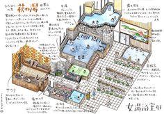 萩の湯 鶯谷 銭湯 交互浴 Samurai Art, Japanese House, Japanese Style, Chinoiserie, Architecture Design, Illustration Art, Personalized Items, Pictures, Cutaway